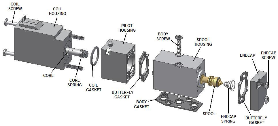 Solenoid Parts Diagram - DIY Wiring Diagrams •